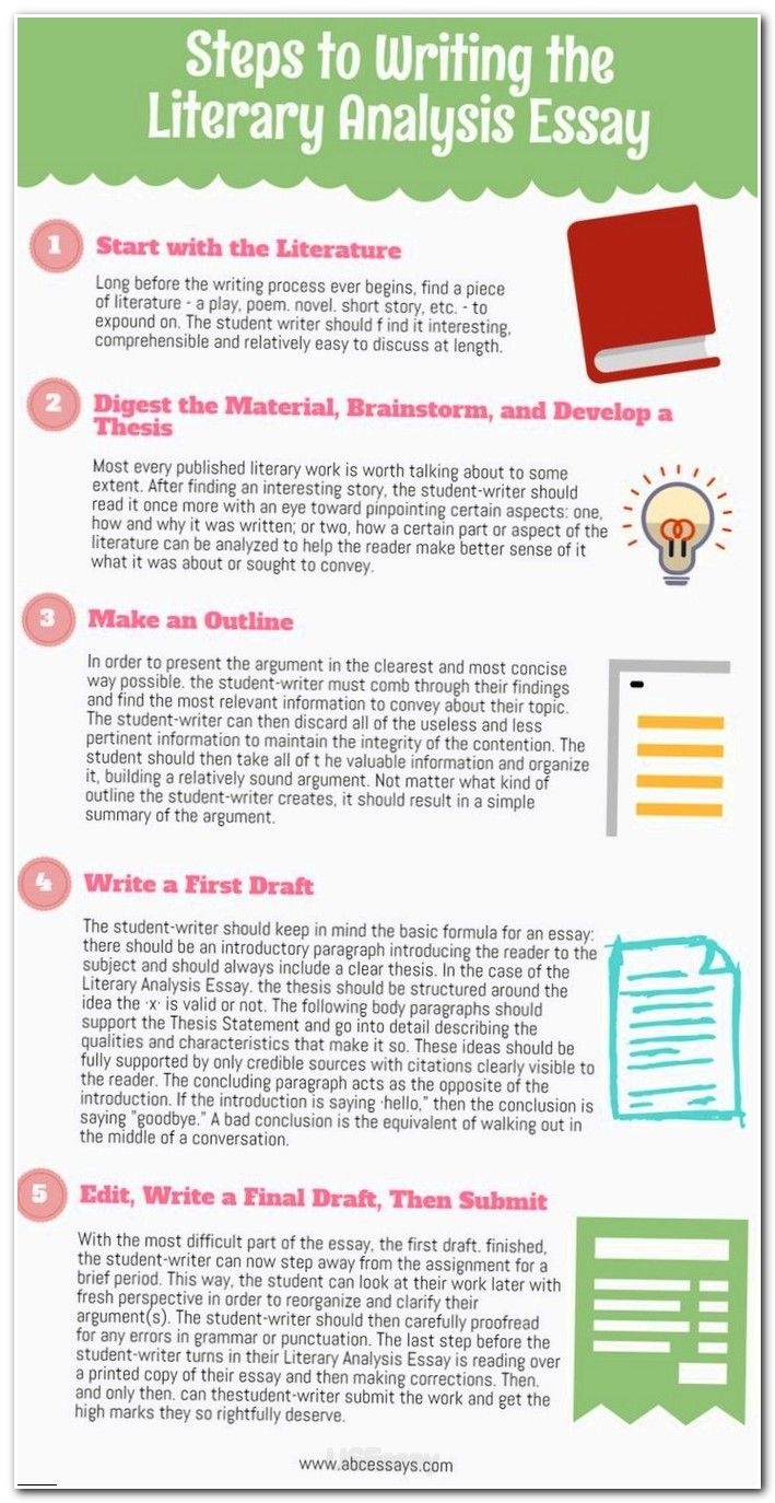 Swami Vivekananda Essay Essay Essaywriting Example Of Compare And Contrast Essay Cause And Effect  Topics How To Develop Good Writing Skills In English Ottawa Writers  Essay On Children Rights also Mla Format For An Essay Essay Essaywriting Example Of Compare And Contrast Essay Cause And  How To Write An Essay Intro