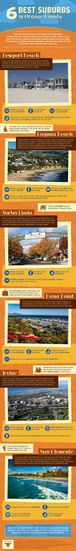 6 best suburbs in orange county 714 9999999 yellow