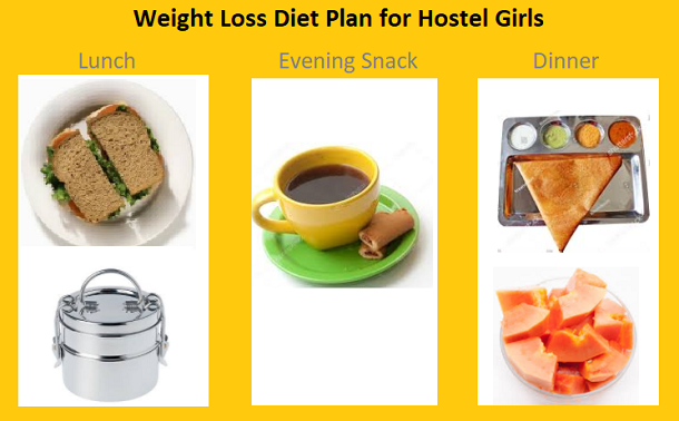 diet plan for hostellers