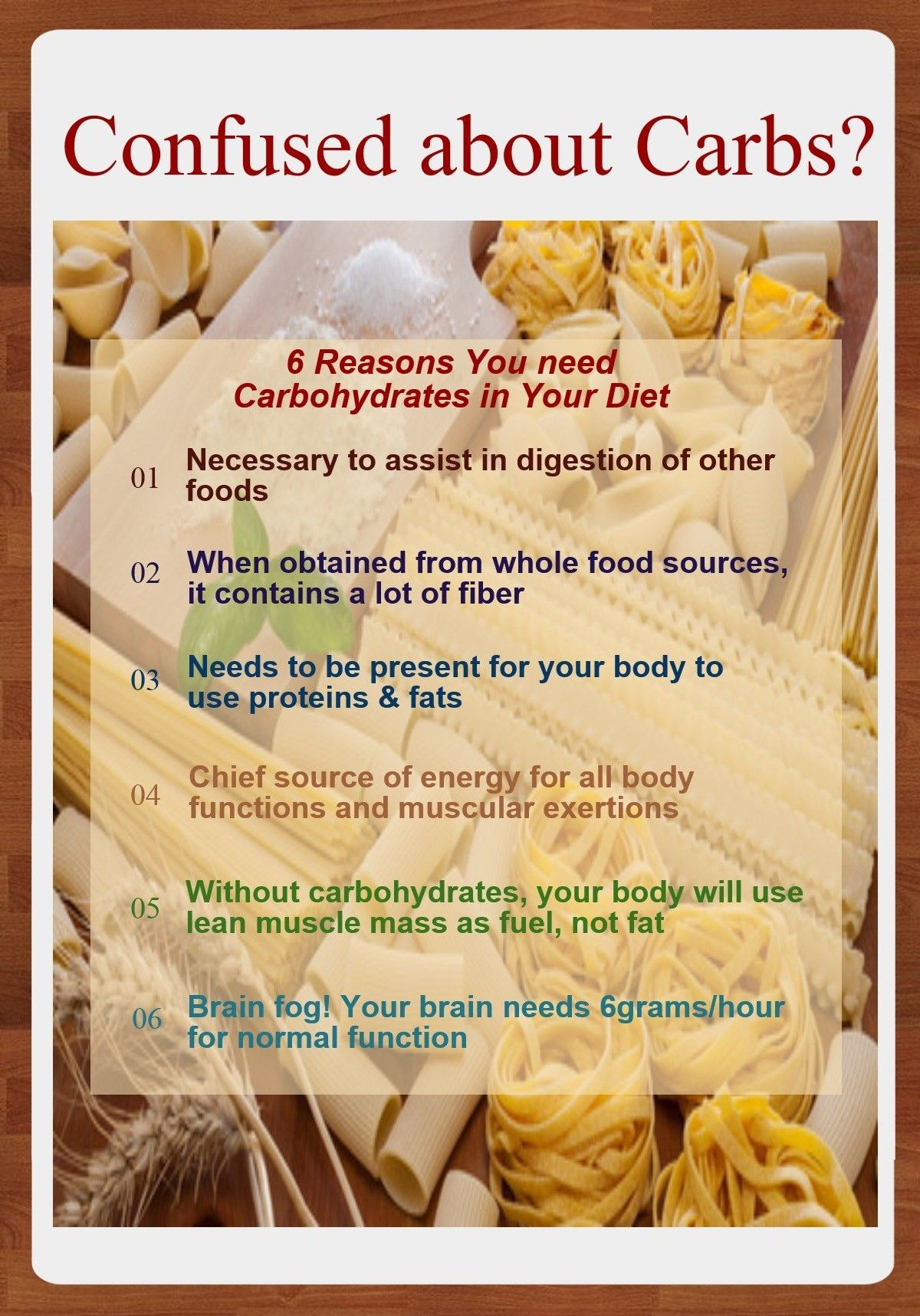 Confused About Carbs 6 Reasons You Need Carbohydrates In