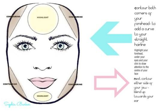 Pin By Valerie Solinap On Makeup With Images Square Face