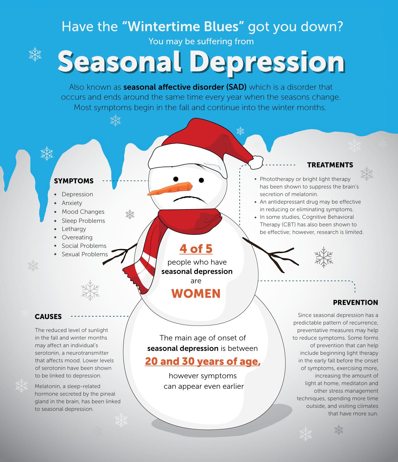 Seasonal Affective Disorder Causes
