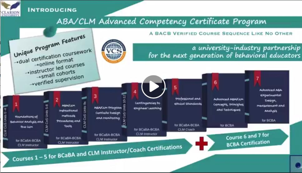 Abaclm Certificate Program Course Structure Tucciclm Pinterest
