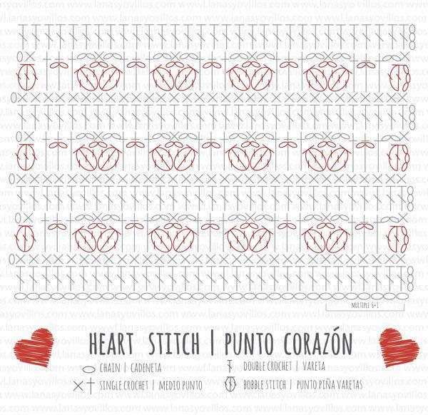 crochet modèle de point gratuit de point de coeur   – Crohcet pattern