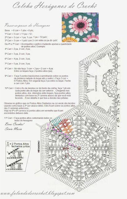 Gráficos e Riscos por Ana Vilela : grafico colcha de croche