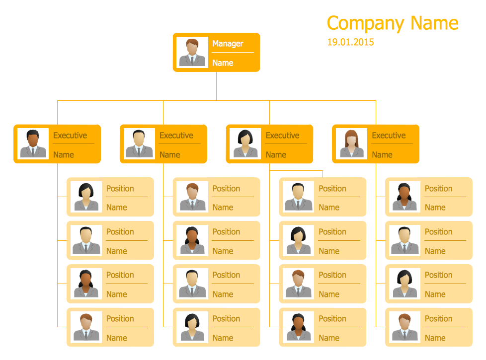 hierarchical org chart template 8 management 25 typical