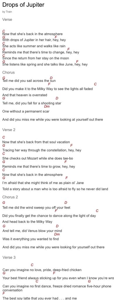 Drops Of Jupiter Uke Chords : drops, jupiter, chords, Drops, Jupiter, Chords, Lyrics, Ukulele, Songs,, Ukulele,, Gitar