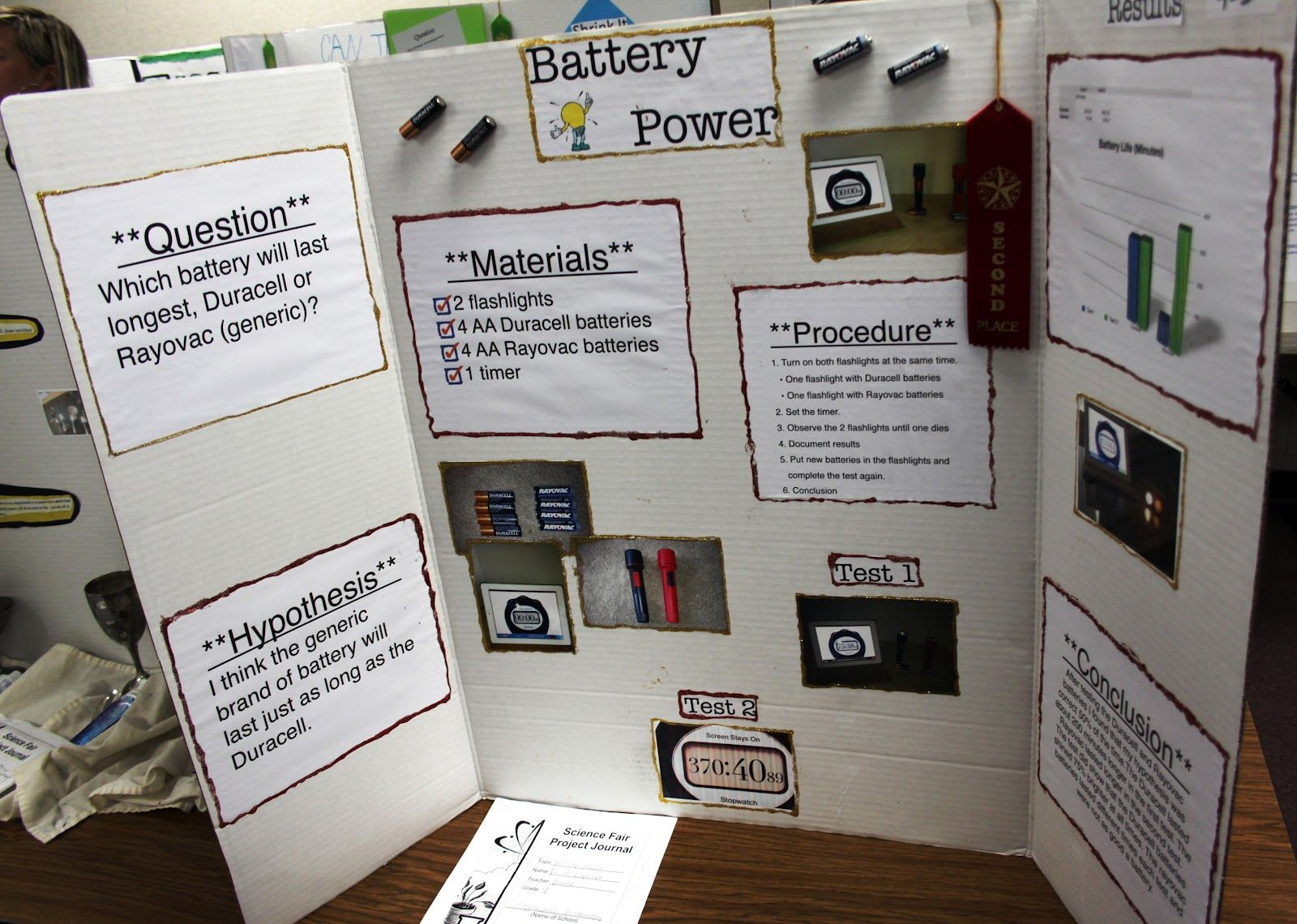 magnet science fair projects for 4th grade | fourth grade second