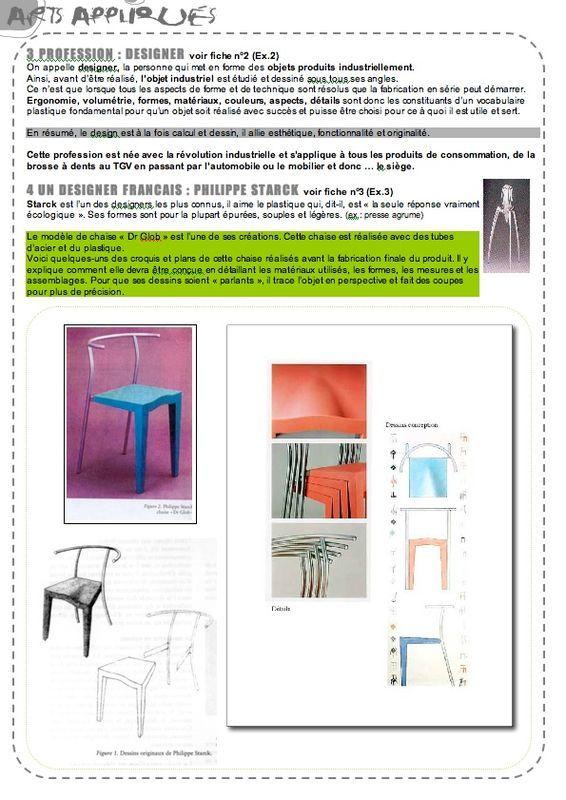 Le Siege Objet De Design Ou Chaise Niki Artzabertene Arts Plastiques College Design Art Applique