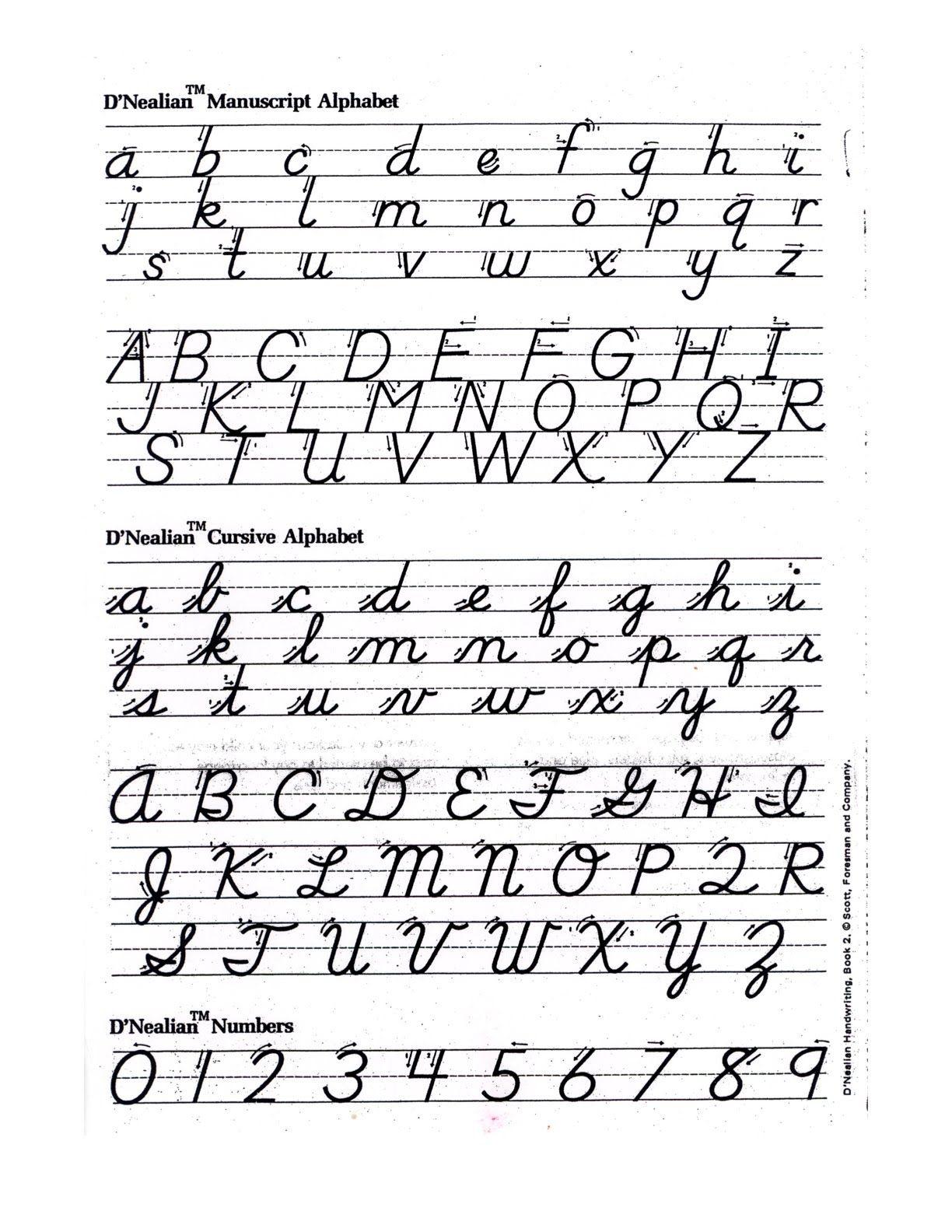 Image result for practice of cursive handwriting | Preschool ...