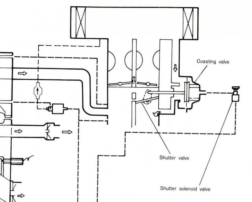 Engine Diagram Rx6 Fd Zeppelin di 2020