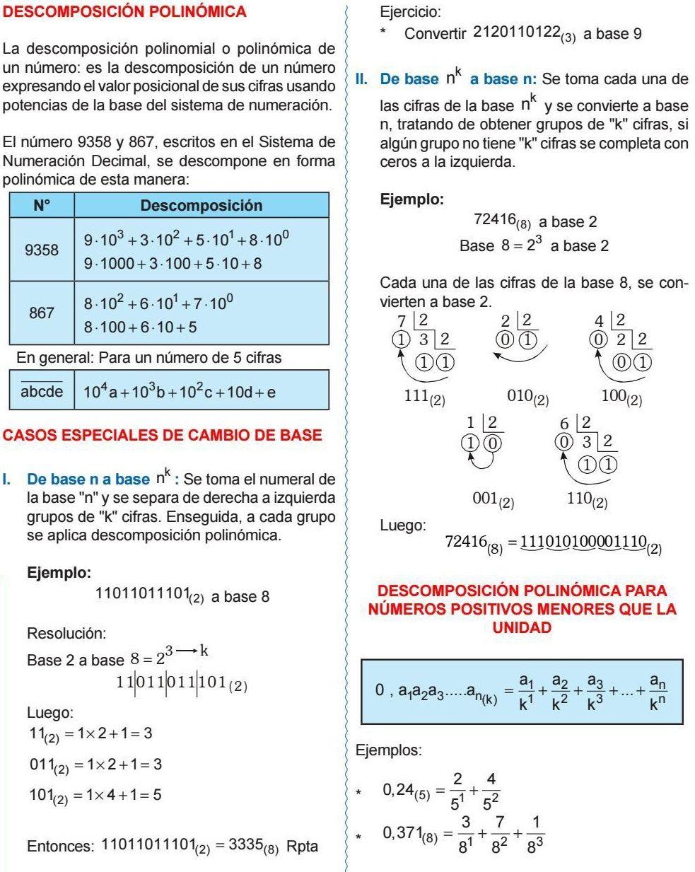 Descomposicion Polinomica Casos Especiales Cambio De Base Descomposicion Polinomica Para Numeros Positivos Menores Que La Unidad Math Learning Journal
