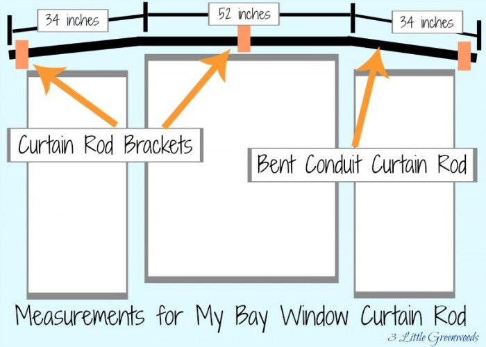 secret to super cheap bay window curtain rods