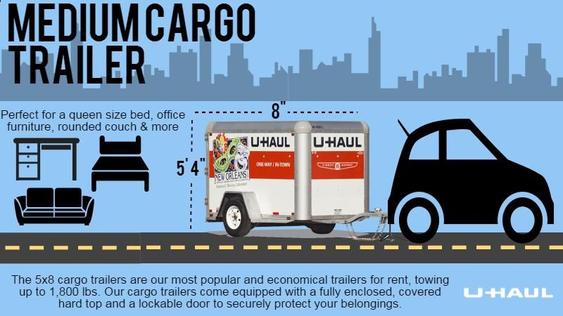 Will It Fit Dimensions Of U Haul Trailers With Images Cargo Trailers