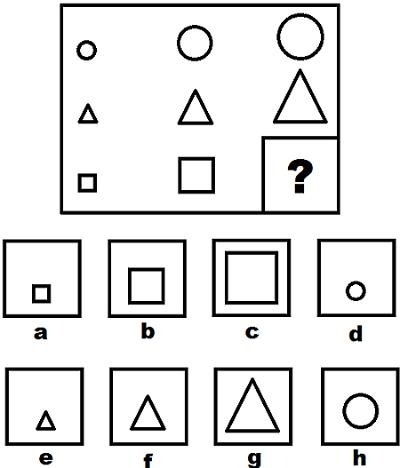 Iq Test Test For Kids Iq Test Cogat Test