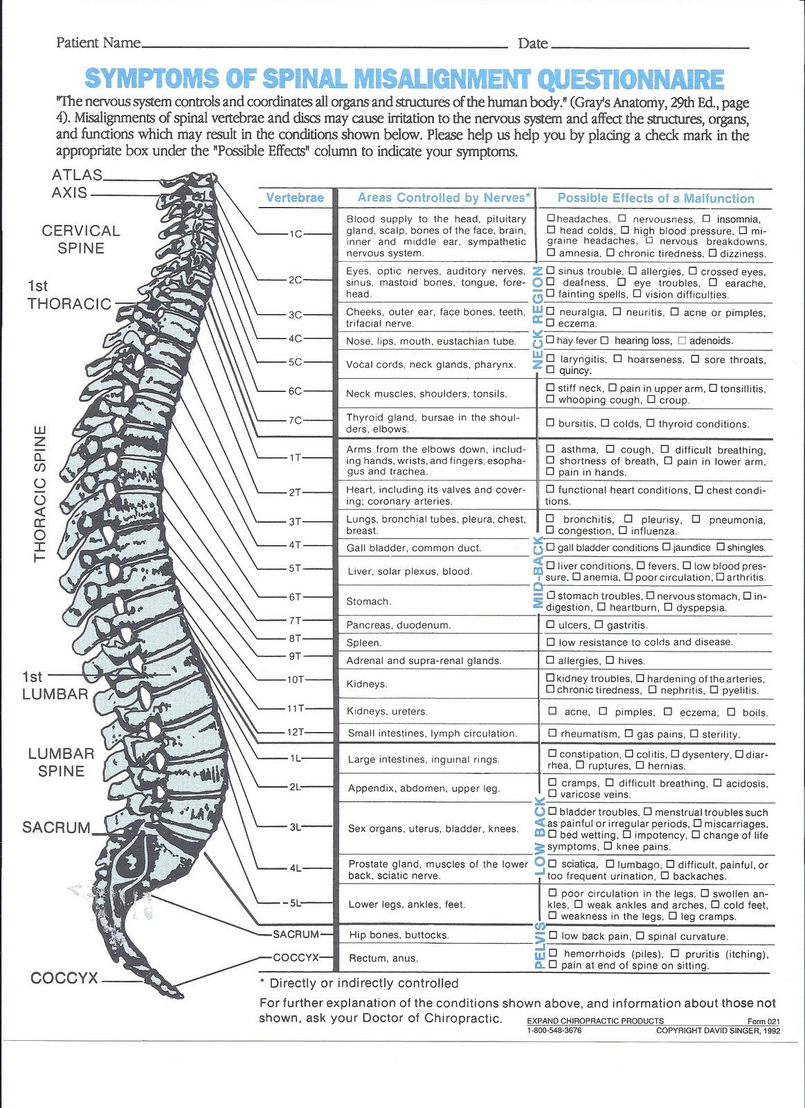 Chiropractic chart amazing stuff if you have a symptom usually
