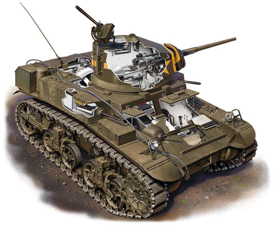Tank Schematics/Blueprints - SUBSIM Radio Room Forums | WWII