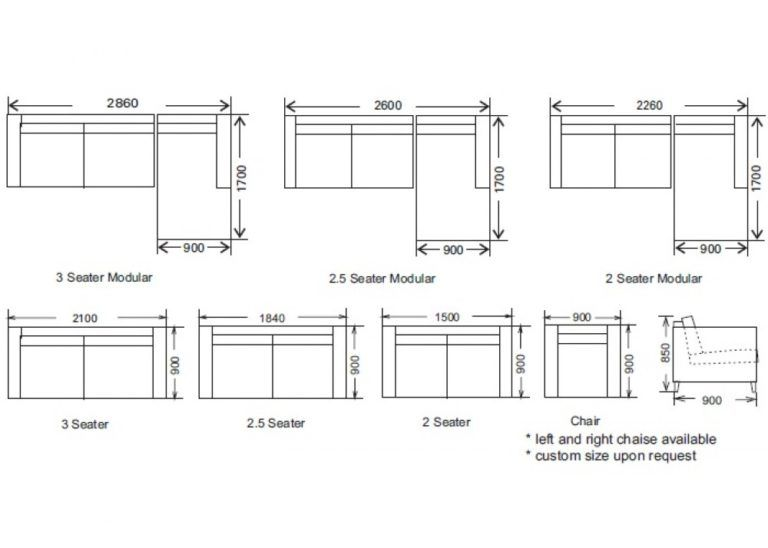 Image result for standard size of 3 seater sofa desain - What size couch for my living room ...