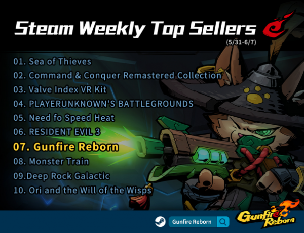 FPS+Roguelite, Gunfire Reborn is on Steam with