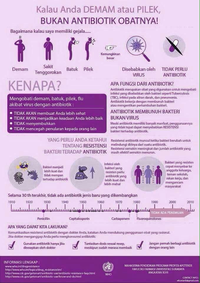 Manfaat Obat Antibiotik