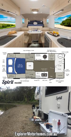 Spirit In 2020 Motorhome Living Motorhome Interior Motorhome Travels