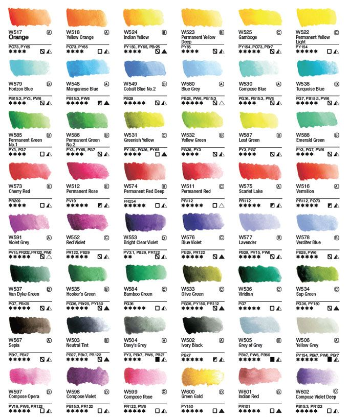 Color Charts Pigment Information On Colors And Paints Color