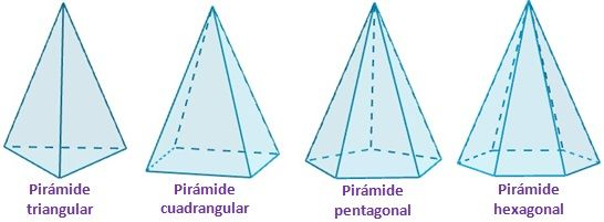 Dibujo De Los Tipos De Piramide Segun El Numero De Lados De La Base Piramide Piramide De Base Triangular Piramide Triangular
