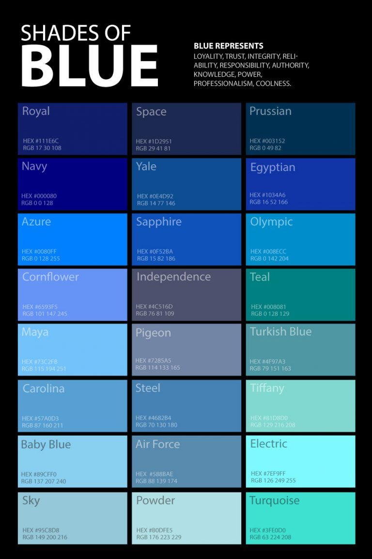 Shades Of Blue Color Palette Poster Blue Shades Colors Blue Colour Palette Color Psychology