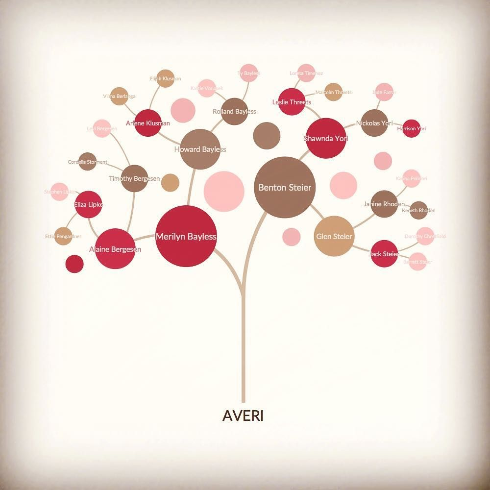 Pedigreeable On Instagram A Cherry Blossom Family Tree With A Modern Twist Family Tree Cherry Blossom Tree