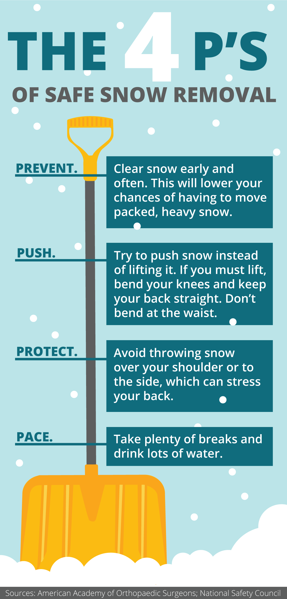 Shoveling Snow Can Be A Good Workout But It Can Quickly Become Too Strenuous If You Don T Follow The Rules Snow Removal Packing To Move Snow Removal Services