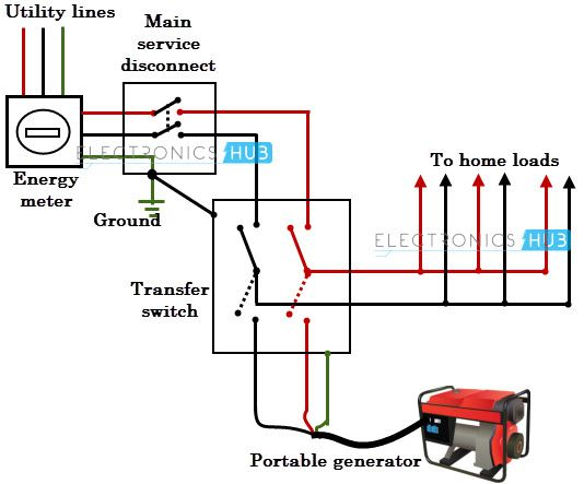 Wiring Diagram For A Home Generator Transfer Switch Generadores Electricos Interruptor De Transferencia Generador Portatil