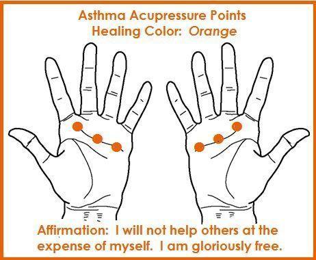 Color #acupressure for Asthma balancedwomensblog.com ...