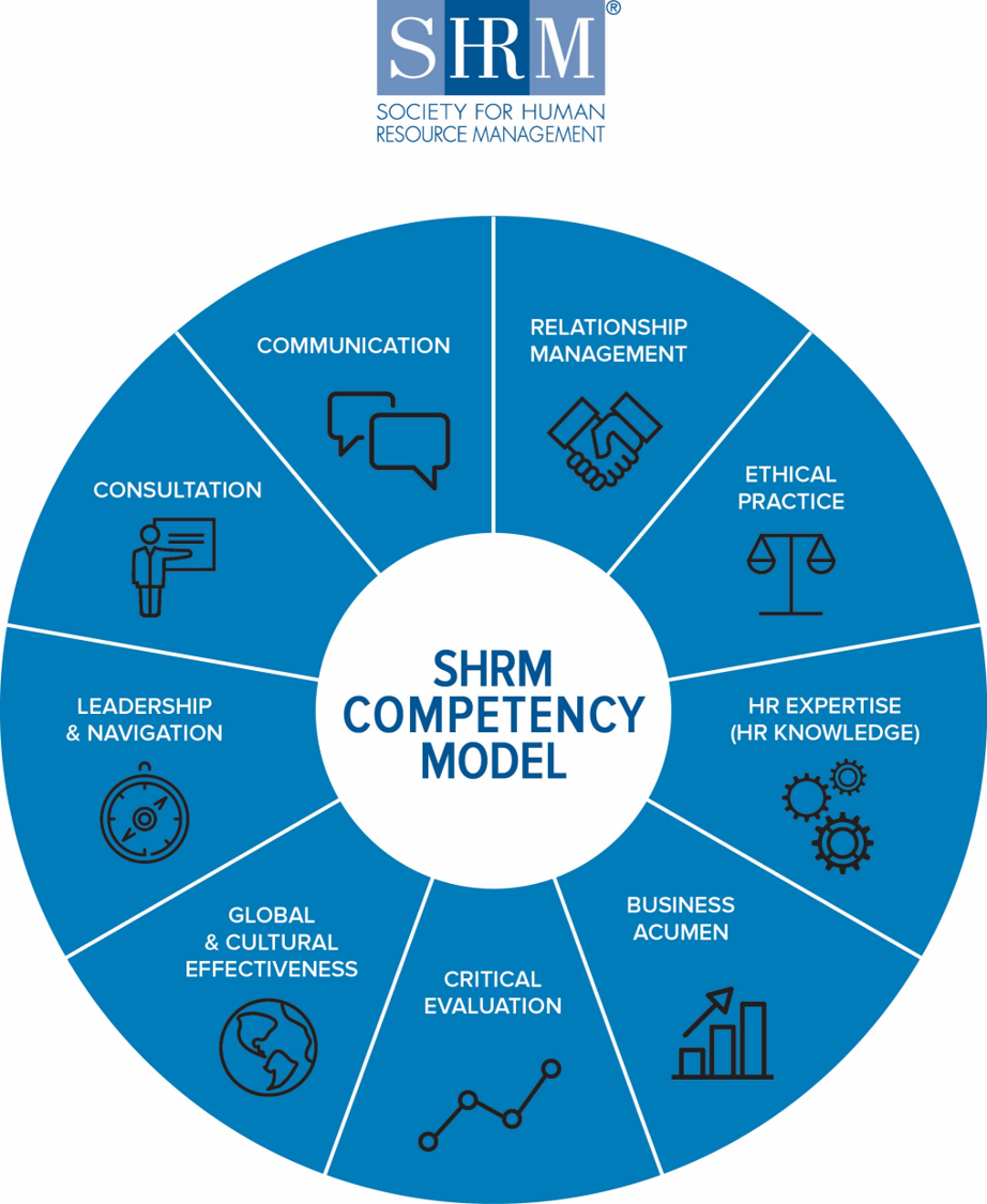 features of shrm human resources In order to acquire a competitive advantage from human resources, diversity  management comes to the front for all organizations managing diversity.