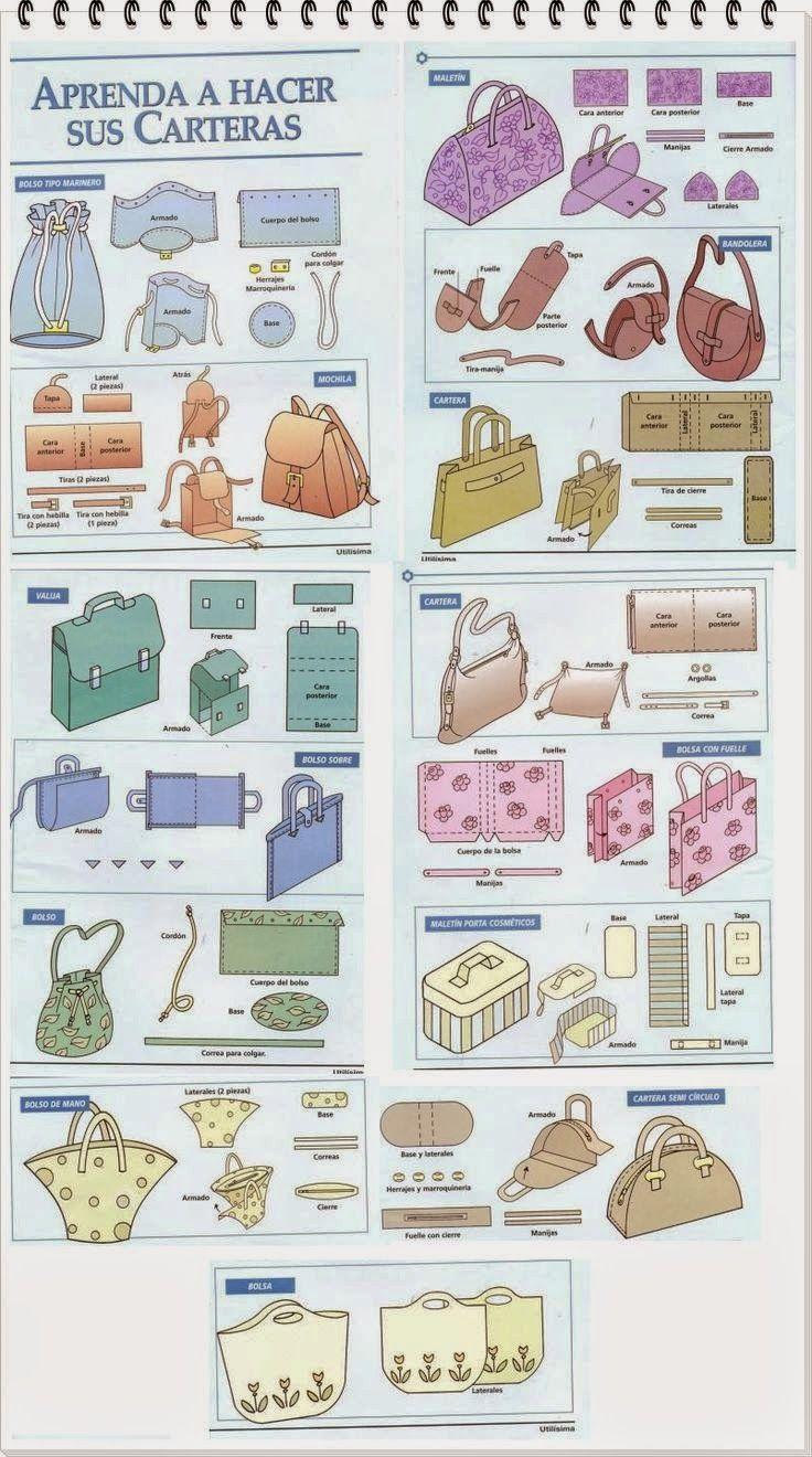 costura | Bolsos | Pinterest | Bag, Patrones and Sew bags