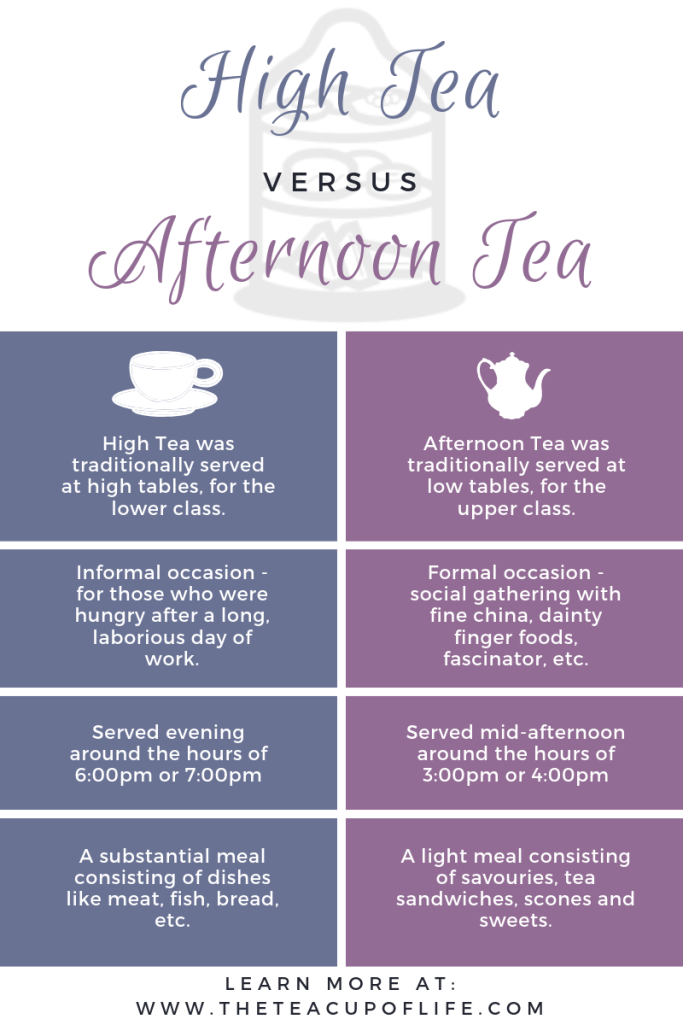 High Tea and Afternoon Tea: Do You Know The Difference? #cuppatea