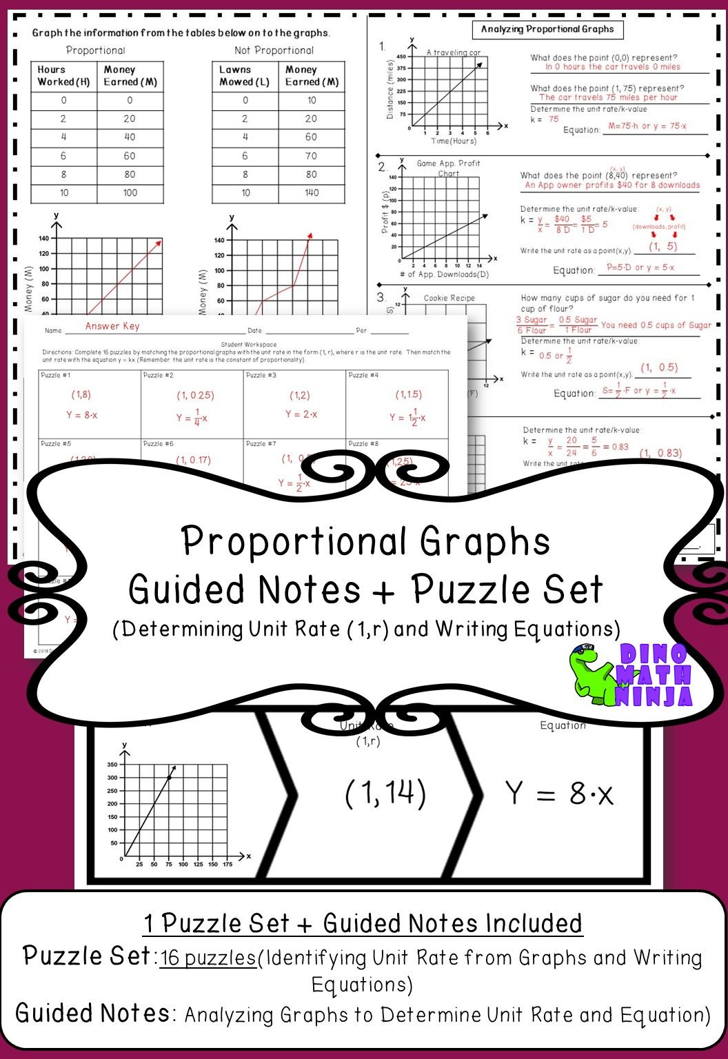7 Rp Proportional Graphs Guided Notes Puzzle Activity