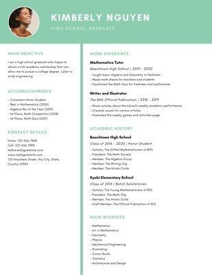 Phd drop out resume