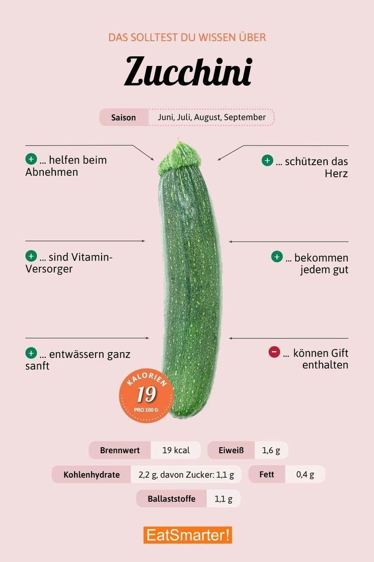 Darum sind Zucchini gut für dich! - HEALTHY CENTER #kitchencollection