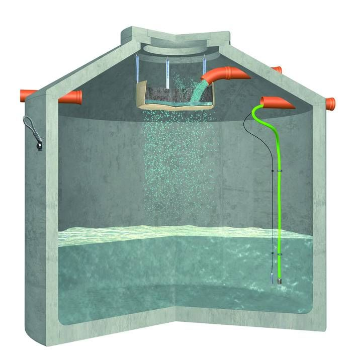 Water Cistern System : Best rainwater cistern ideas on pinterest water