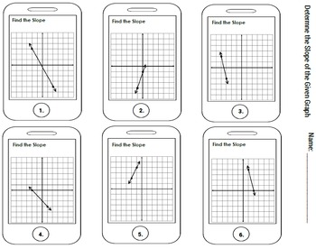 Determine the Slope from Graphs Task Cards Exit Tickets