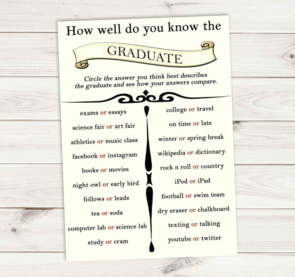 """Graduation Game How Well Do You Know The Graduate 5""""x 7 ... - photo#27"""