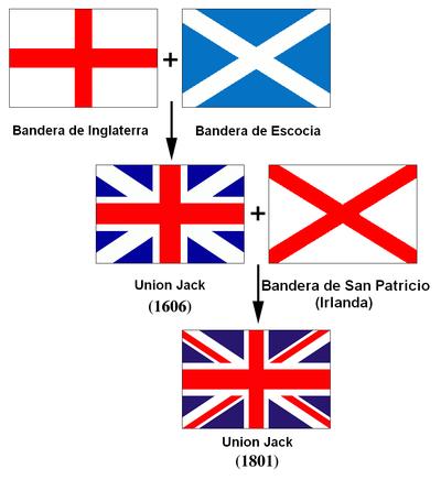 400px Banderas De La Union Jack Png 400 436 Bandera De Inglaterra Bandera Del Reino Unido Mapa De Inglaterra