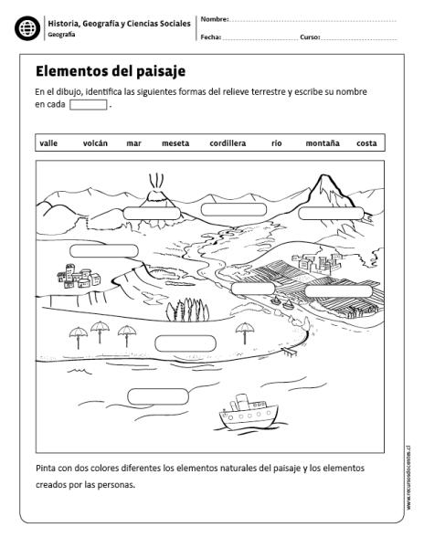 Elementos del paisaje educaci n pinterest elementos for Cuarto kit del america