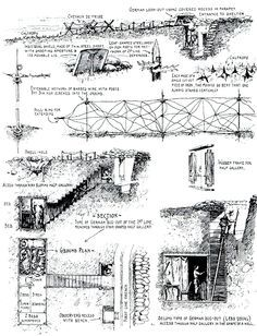 Ww1 Trenches Diagram Google Search Rpg Pinterest World War