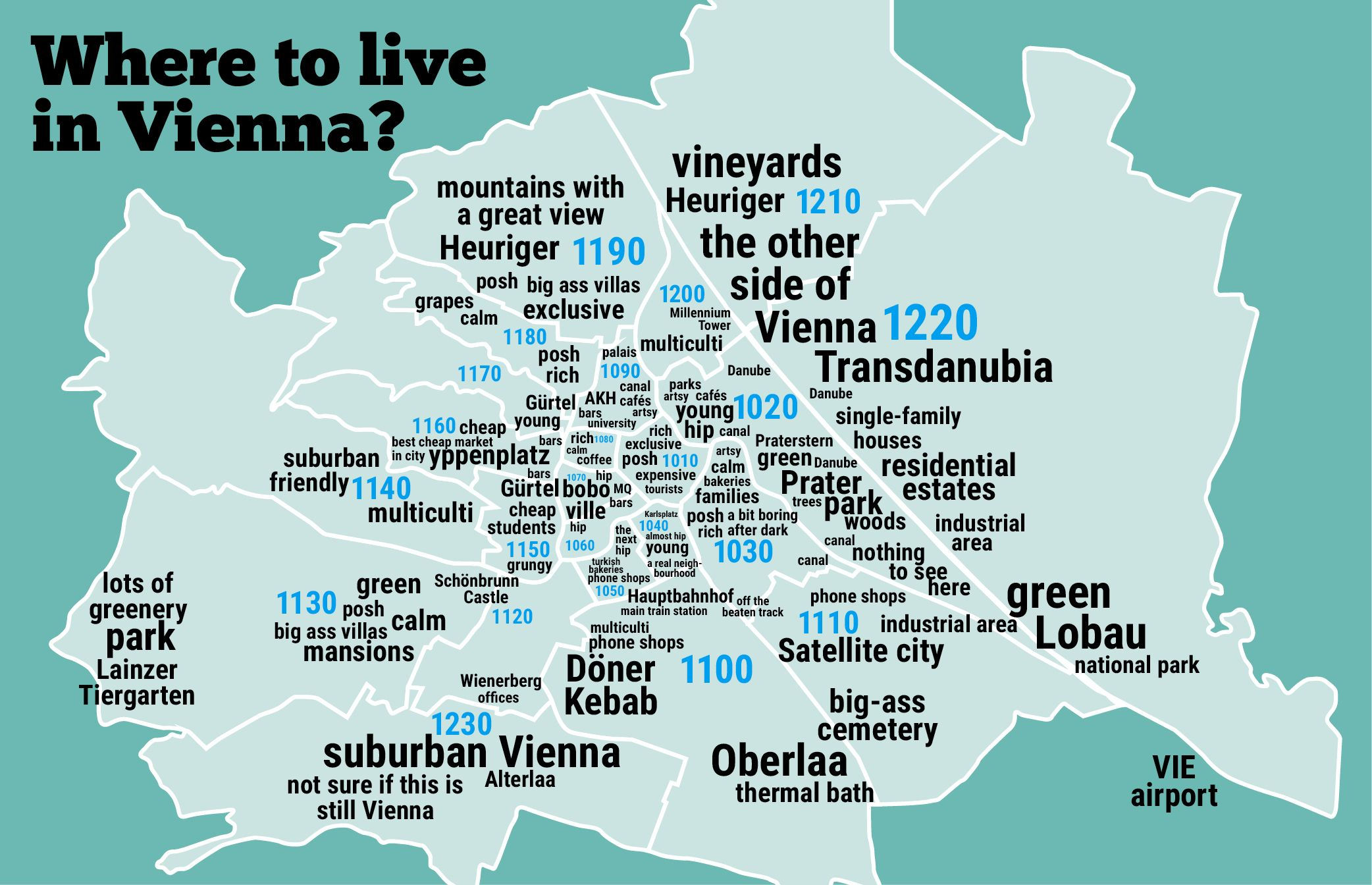 The Vienna Expat survival guide: 13 ultimate tips for internationals moving  to, or living in Vienna – vienna würstelstand | International move, Expat,  Vienna