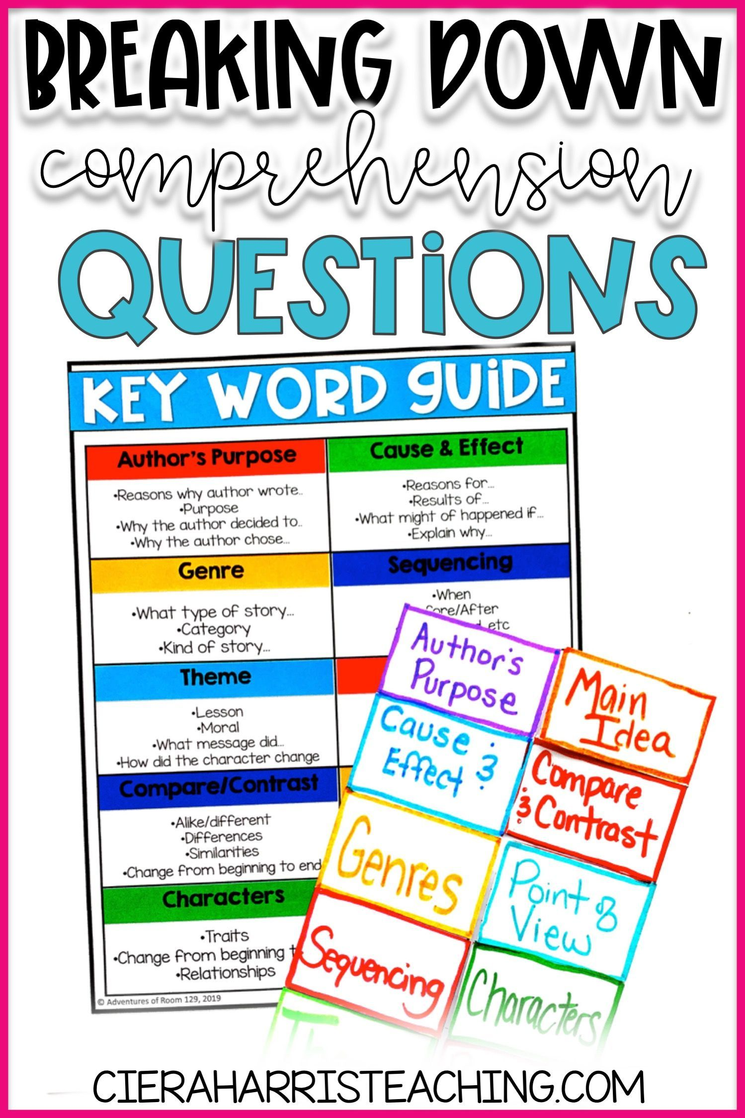 Research Based Reading Comprehension Strategies Posters B W O Reading Comprehension Strategies Posters Reading Comprehension Reading Comprehension Strategies