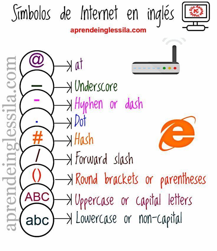 Cómo escribir una carta o email formal en inglés
