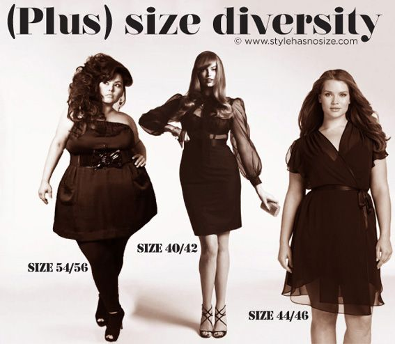plus size model |  these 3 models, all working as plus size