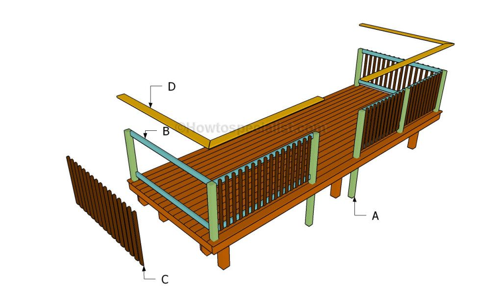 How To Build Porch Railing Howtospecialist How To