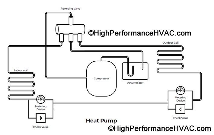 Pin On Heat Pumps